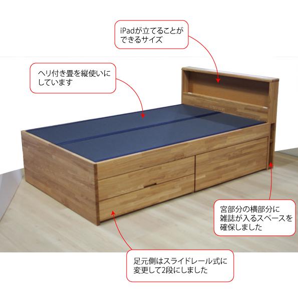 畳ベッド 説明